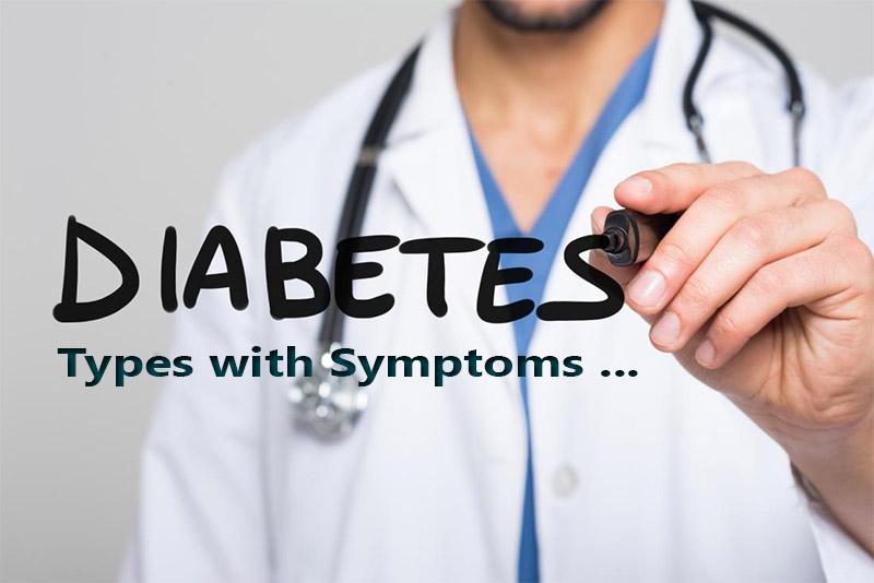 Types of Diabetes with Symptoms