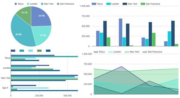 Screenshot-Data Tables Generator Plugin (WordPress)