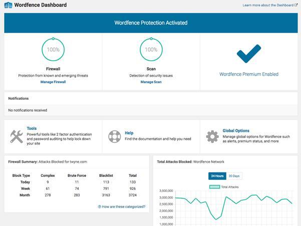 Screenshot-WordFence Plugin (WrodPress)