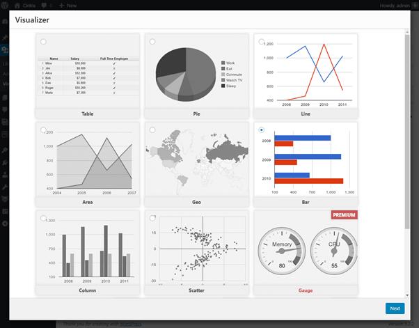 Screenshot-WordPress Charts and Graphs Lite Plugin