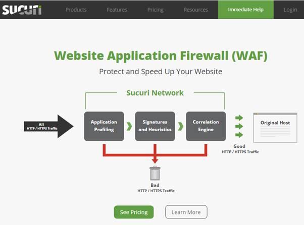 Sucuri CloudProxy Website Firewall