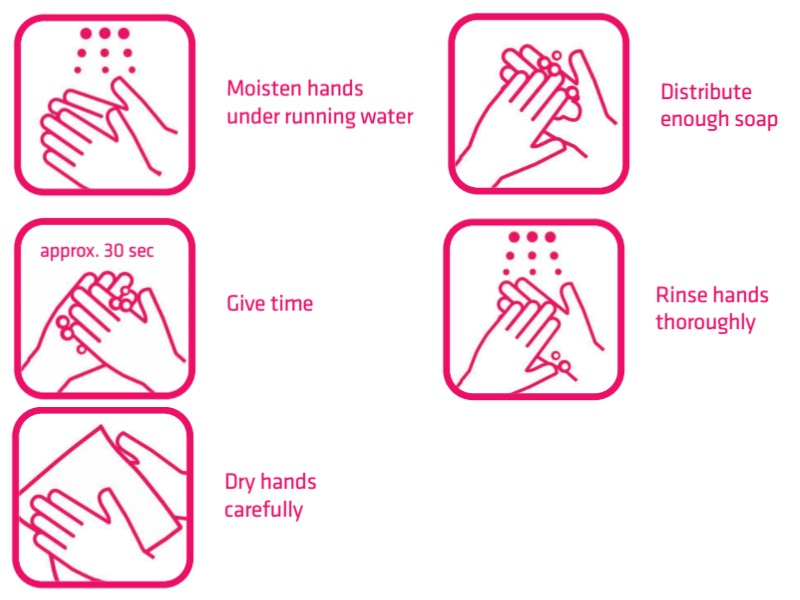 How to wash hand for Covid-19 Alert.