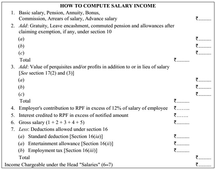 How to Compute Salary Income